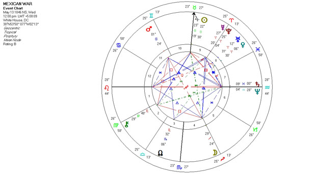 Mundane Astrology Event Chart Horoscope for the Mexican War - May 13, 1846